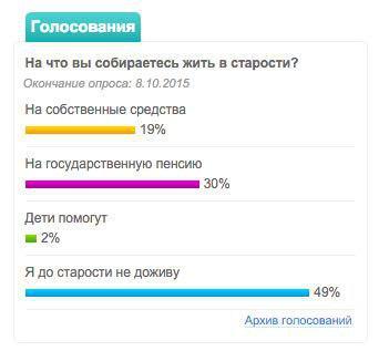 Результаты голосования на сайте {«Рзн-инфо»}(http://www.rzn.info/votings/)