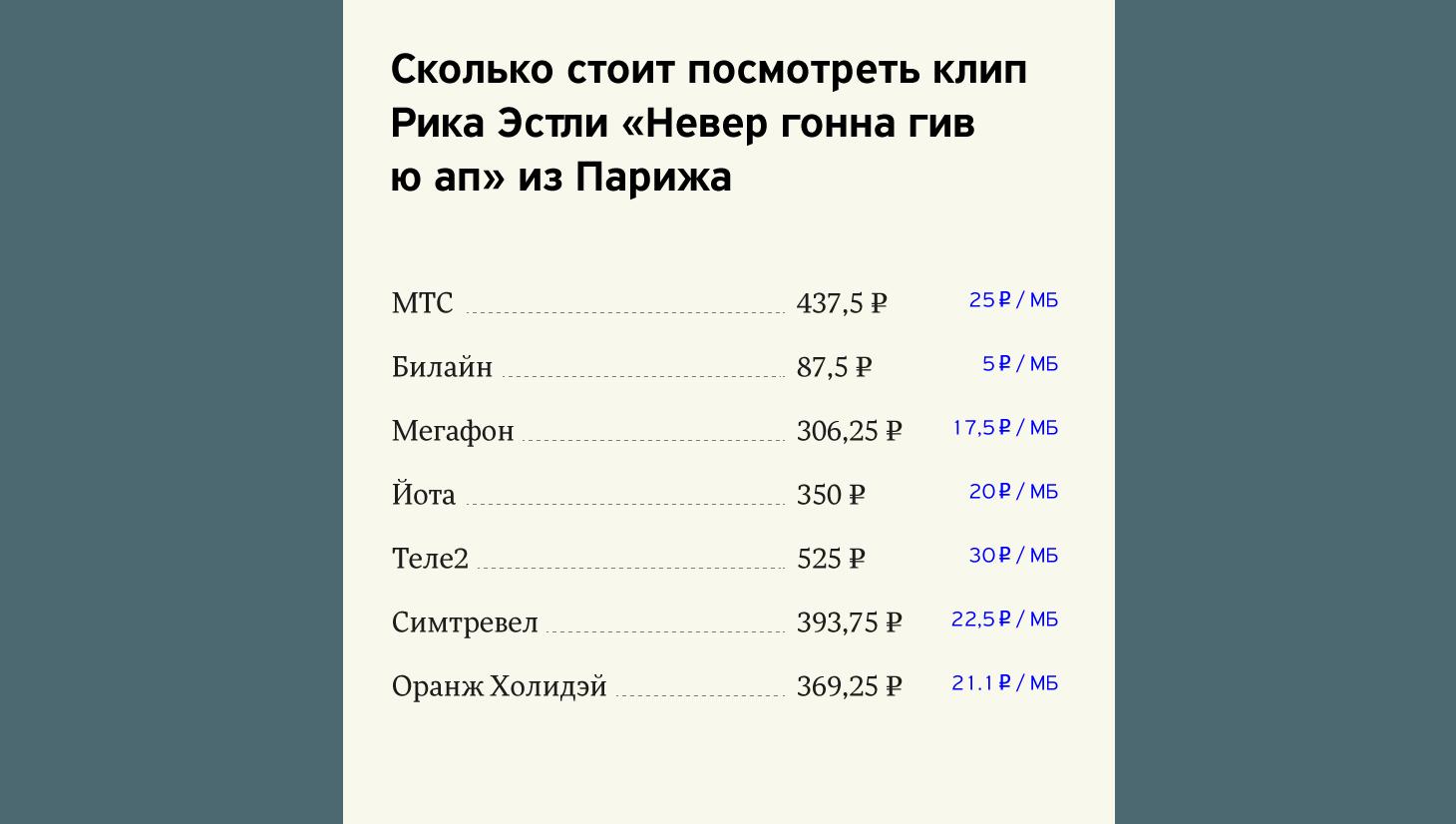 Новости Тинькофф