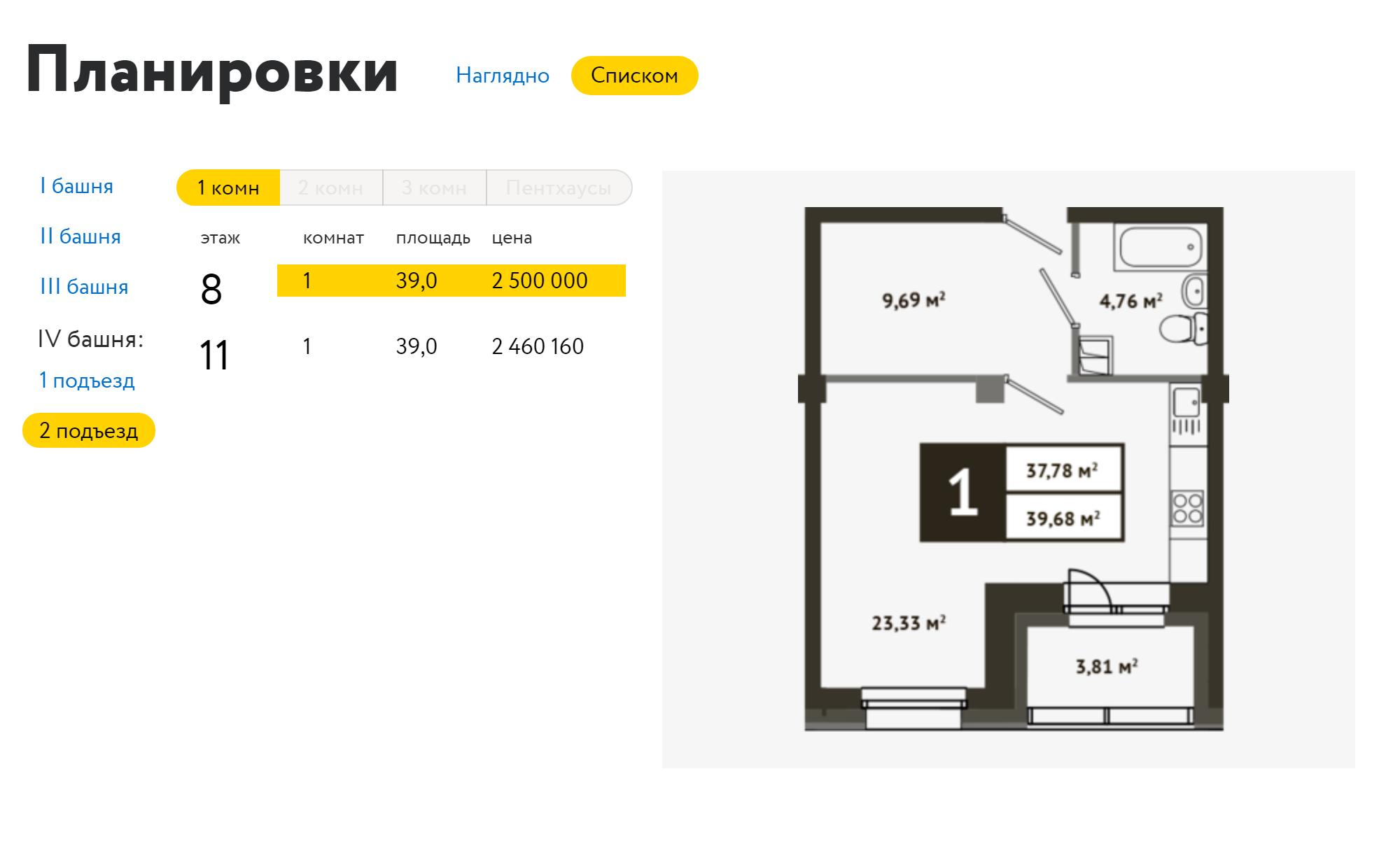 Несмотря на высокую стоимость квартир в «Отражении», практически все их раскупили еще на стадии строительства. Источник: otrazhenie.su
