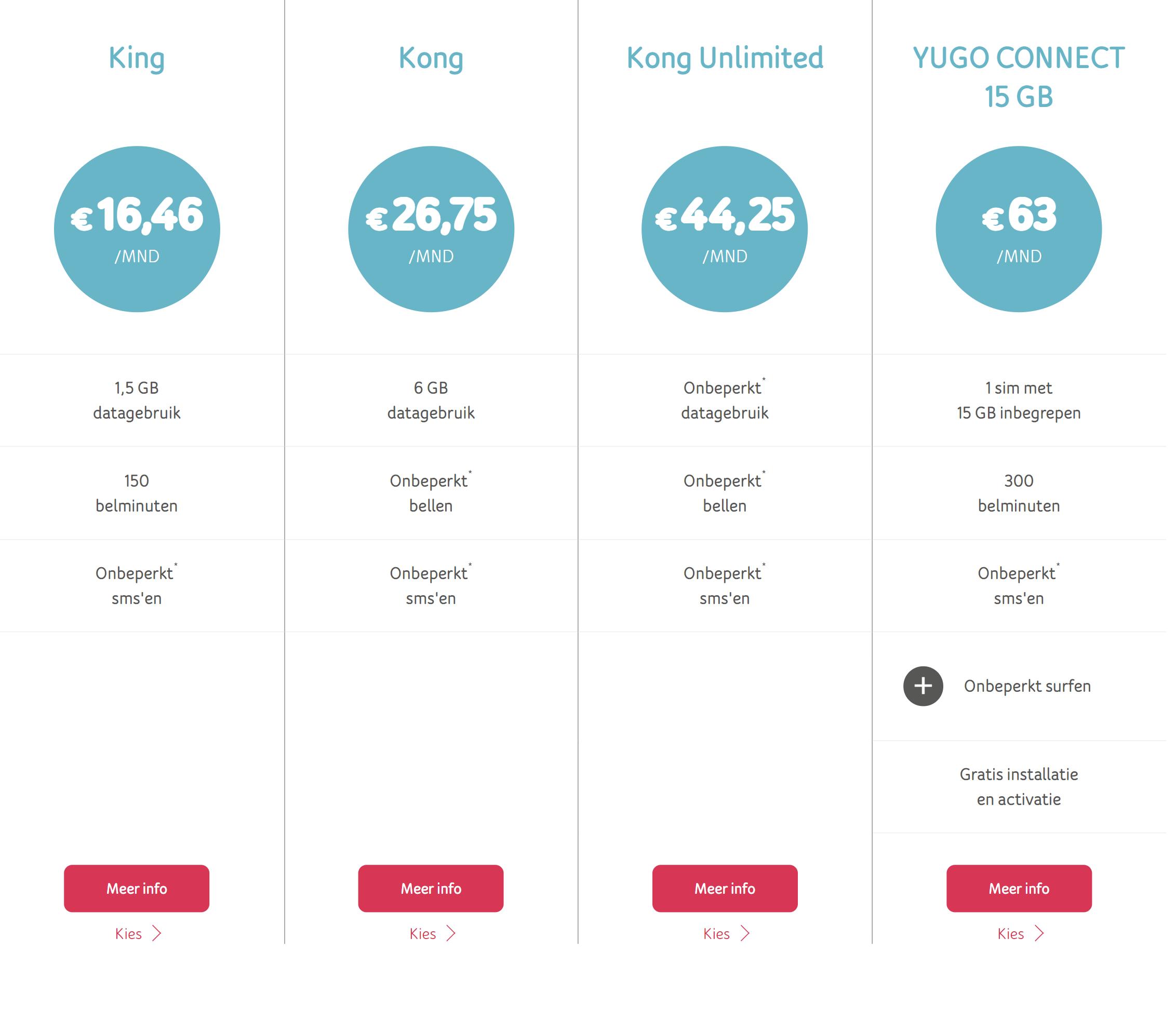 Тарифы на мобильную связь иинтернет откомпании Telenet
