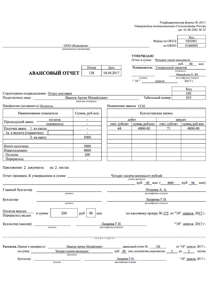 Оформление подтверждающих документов по авансовым отчетам