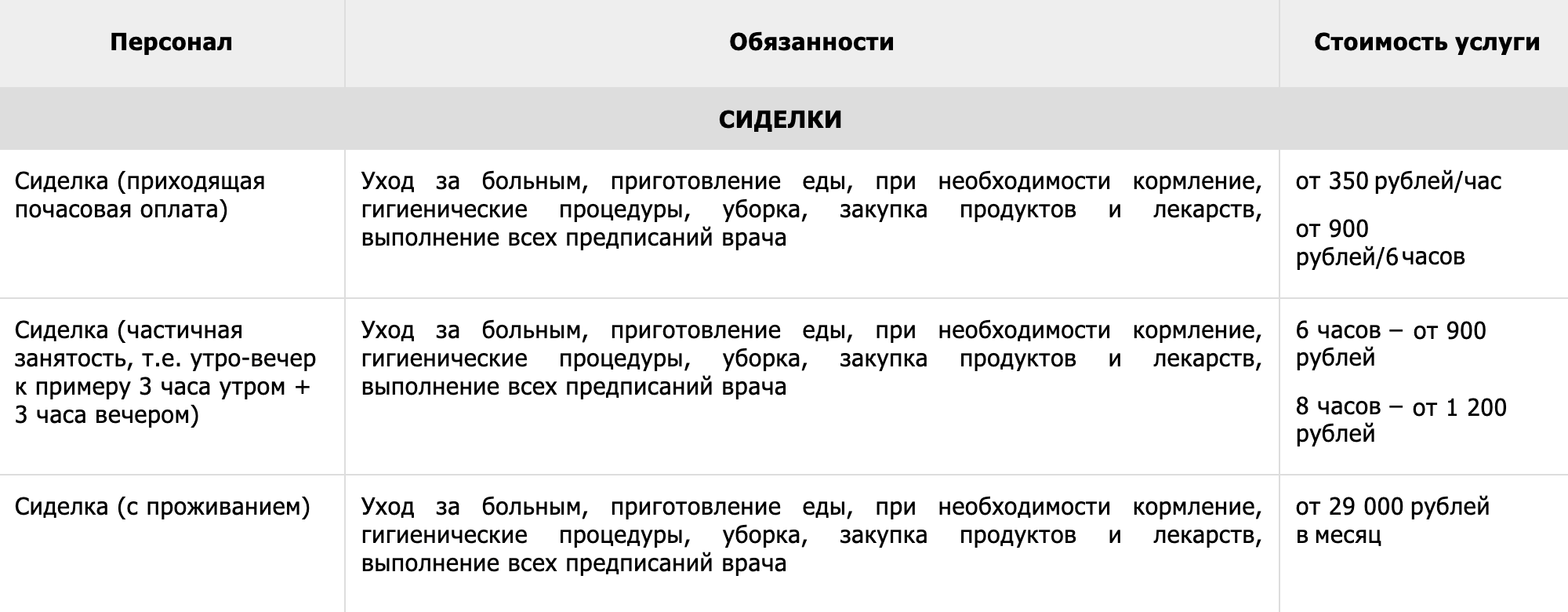 В Москве цены начинаются от 350<span class=ruble>Р</span> в час и от 29 000<span class=ruble>Р</span> за месяц. Источник: «Агата-персонал»
