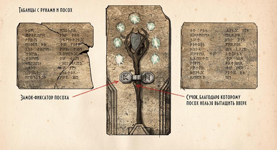 Скетч квеста «Фродо»