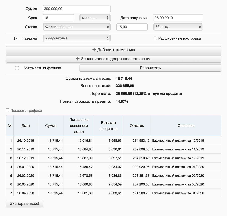 Пример расчета кредита: 300 тысяч под&nbsp;15% годовых на полтора года, ежемесячный платеж составит 18 715,44<span class=ruble>Р</span>