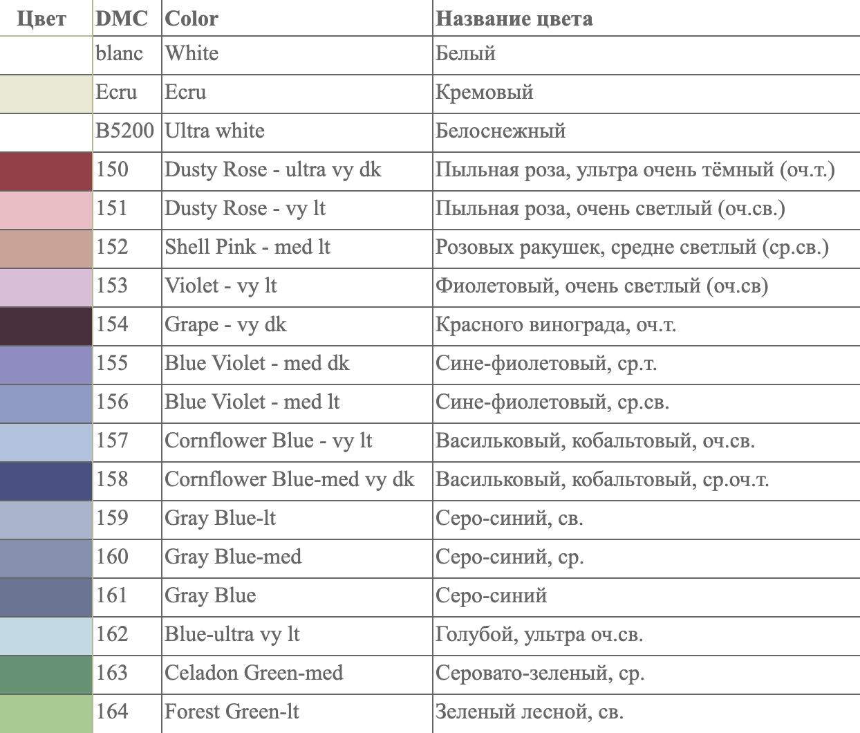 Так выглядит таблица цветов ниток