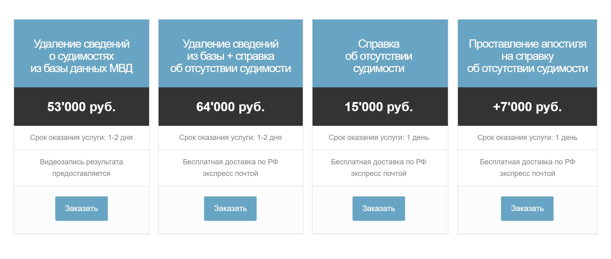 За свои услуги сервис просит от 15 000&nbsp;до 64 000<span class=ruble>Р</span>. Я так&nbsp;и не понял, почему изменение базы занимает 1—2 дня, а изменение базы и оформление справки — только день. Единственный вариант — что справку нарисуют в фотошопе. Но ведь сервис утверждает, что на него работают сотрудники МВД, так зачем ему подделывать документы?