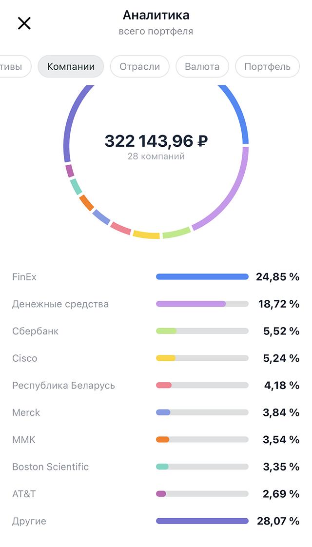 Портфельная аналитика в Тинькофф-инвестициях