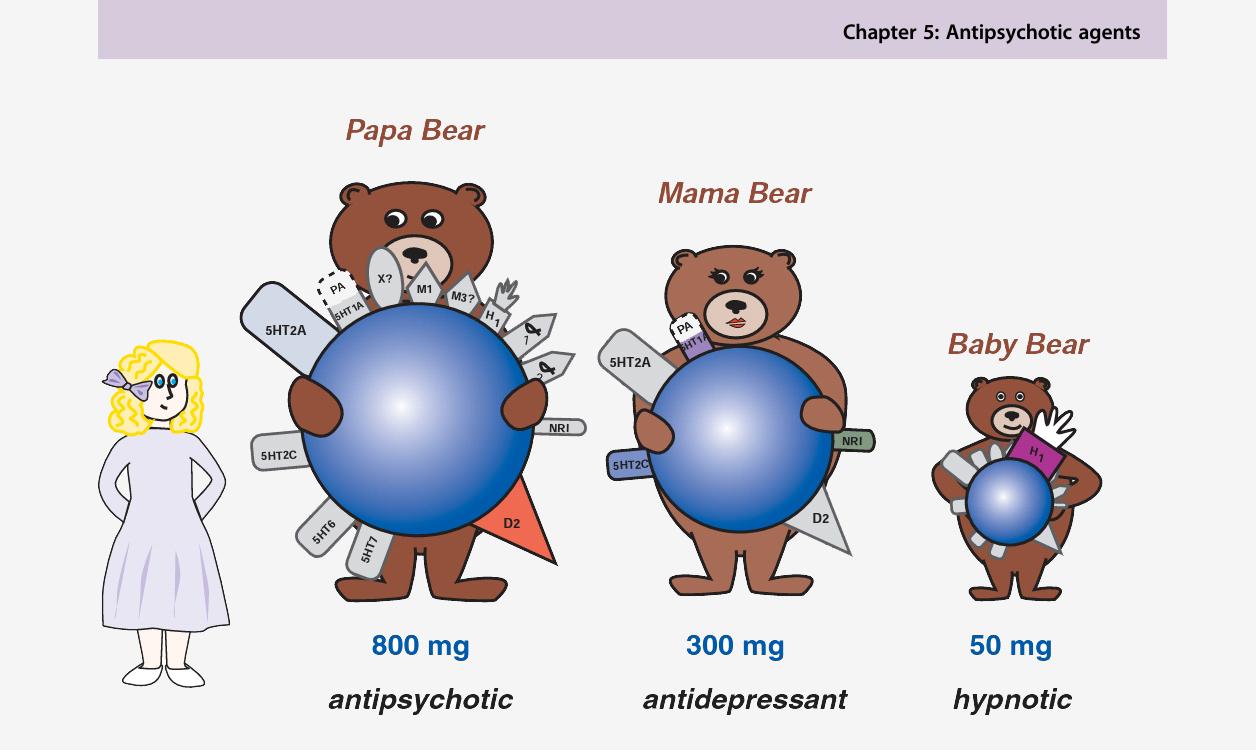 Картинки из учебника психофармакологии