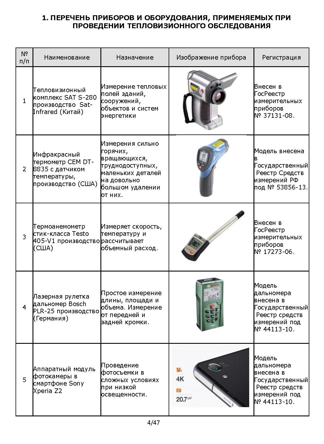 Вотчете указывается полный список оборудования, которое использовал эксперт
