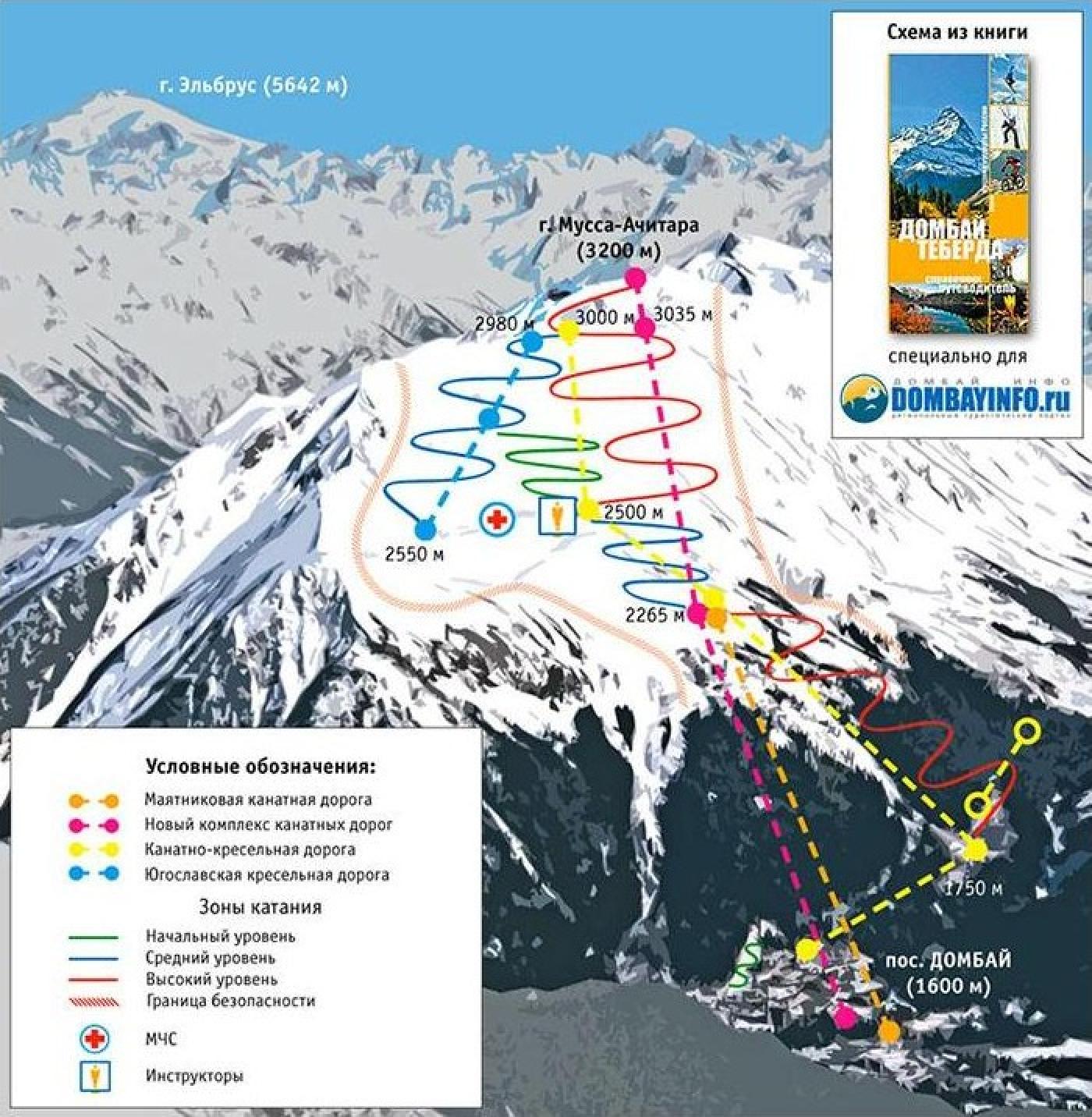 Схема горнолыжных трасс Домбая. Источник: dombaj.ru