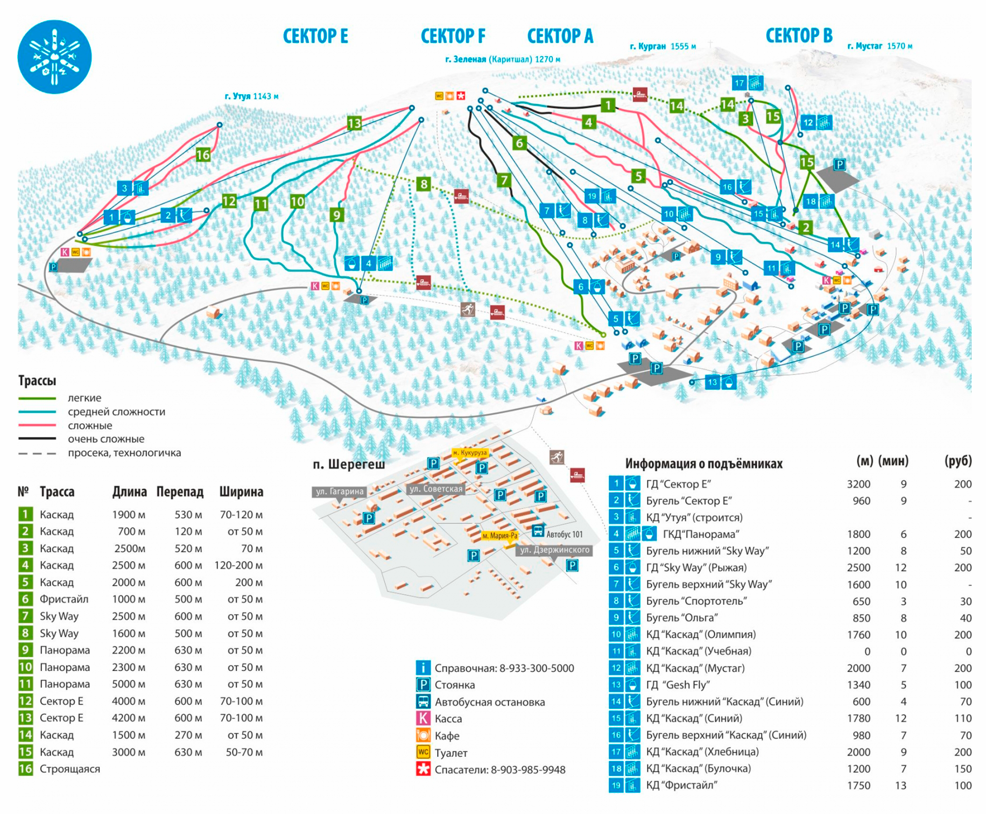 Схема горнолыжных трасс в Шерегеше. Источник: sheregesh.su