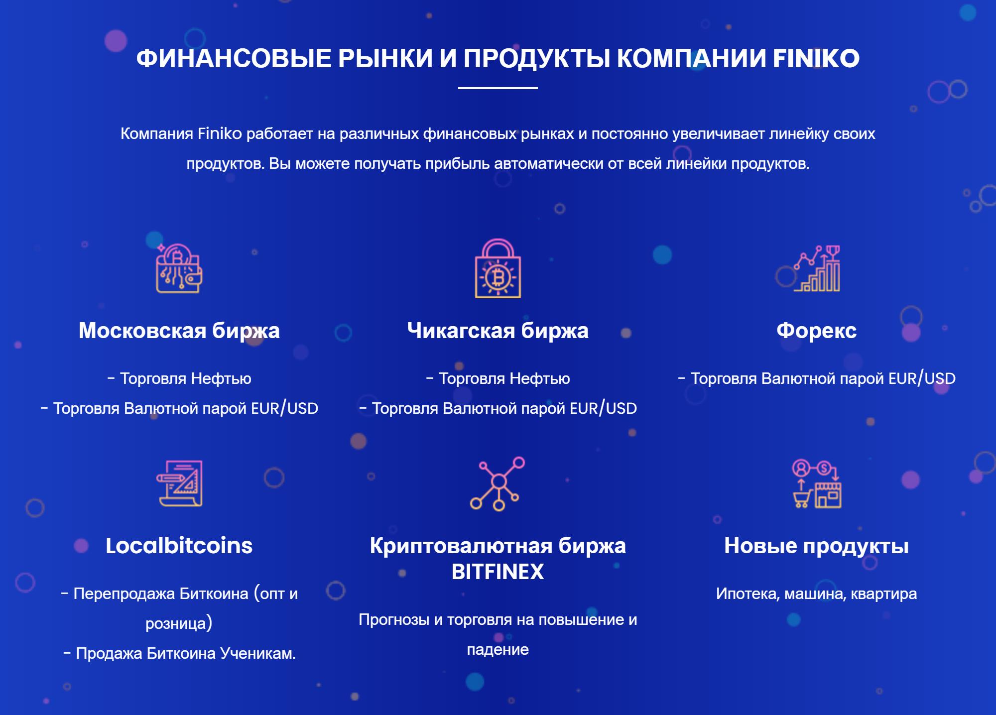 На сайте finiko.pro «Финико» пишет, что работает на разных финансовых рынках