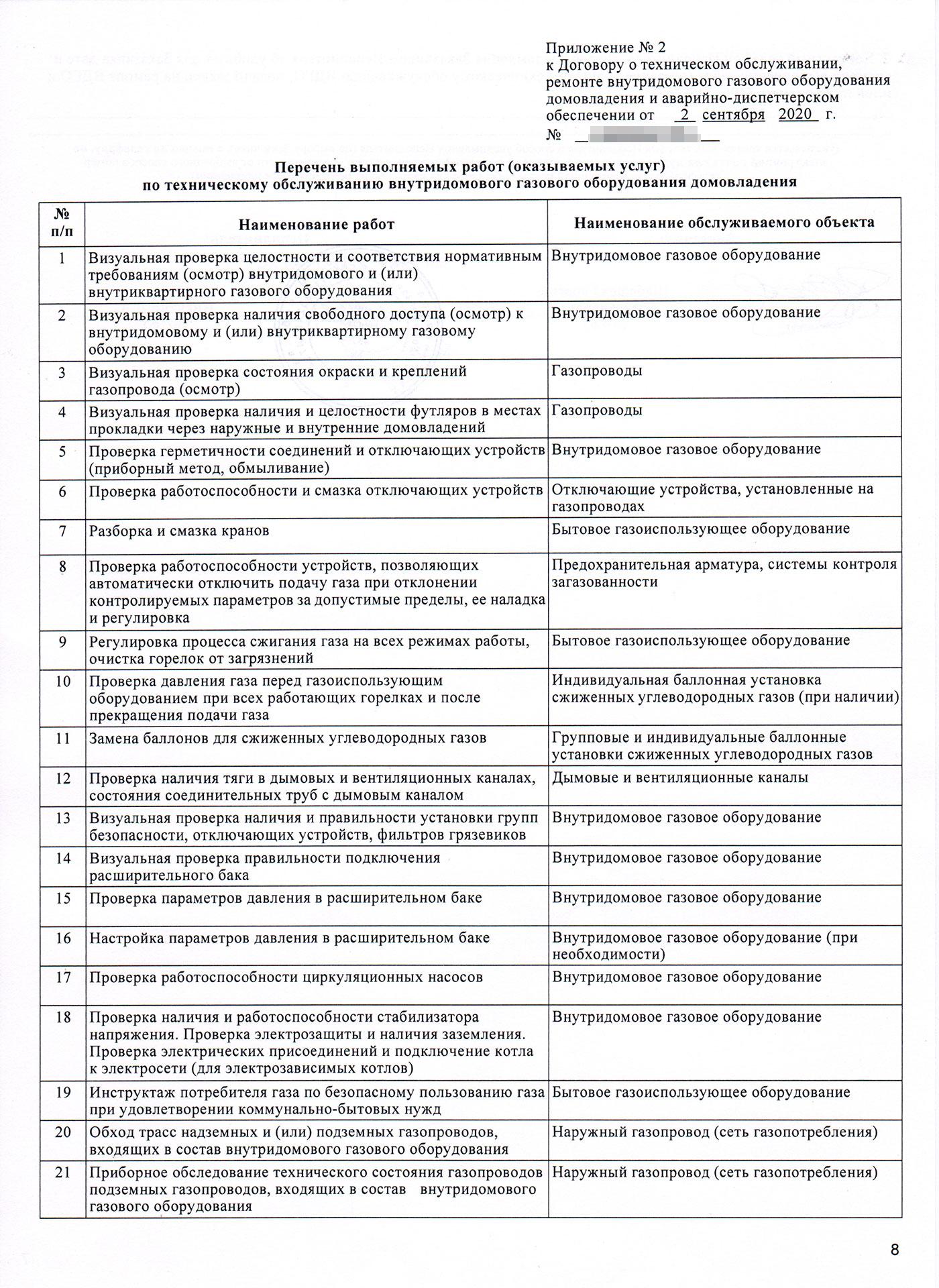 Приложение 2 — подробный перечень работ, выполняемых в рамках договора
