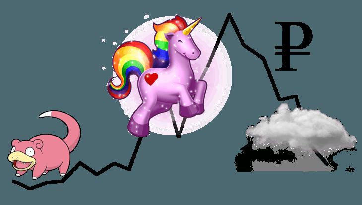 Инвестиции набирже: популярные заблуждения