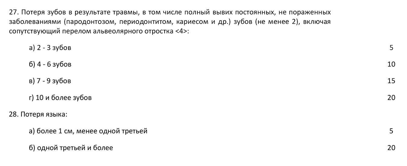 В левой части листа — основание выплаты. В правой — процент от всей суммы возможной максимальной компенсации. Например, общая сумма, указанная в договоре, — 3 000 000<span class=ruble>Р</span>, за потерю 2—3 зубов потерпевший получит 150 000<span class=ruble>Р</span>
