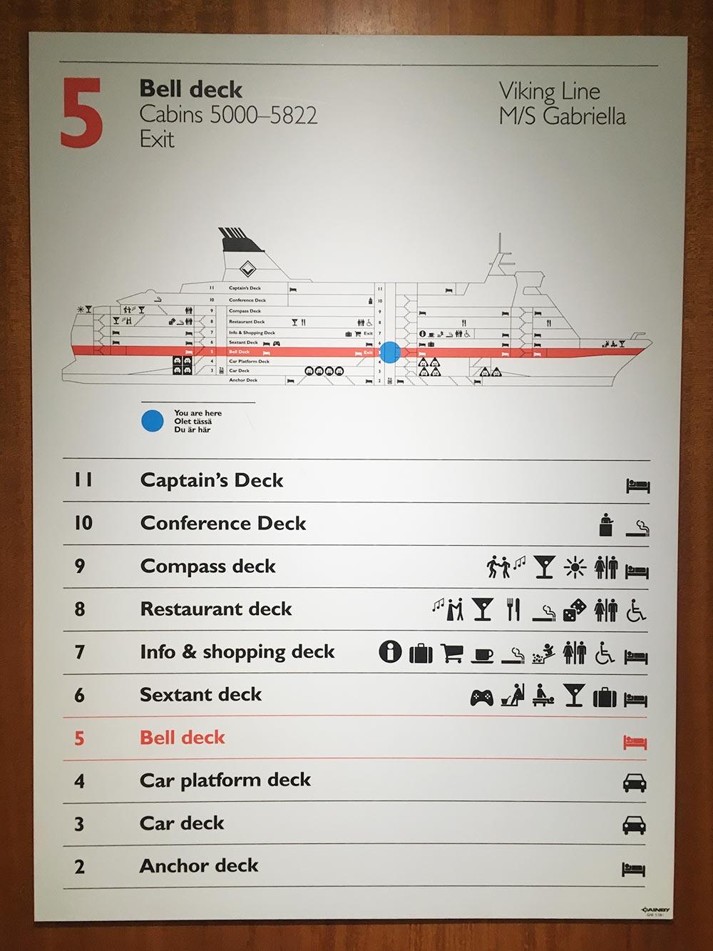 Схема парома есть на каждом корабле