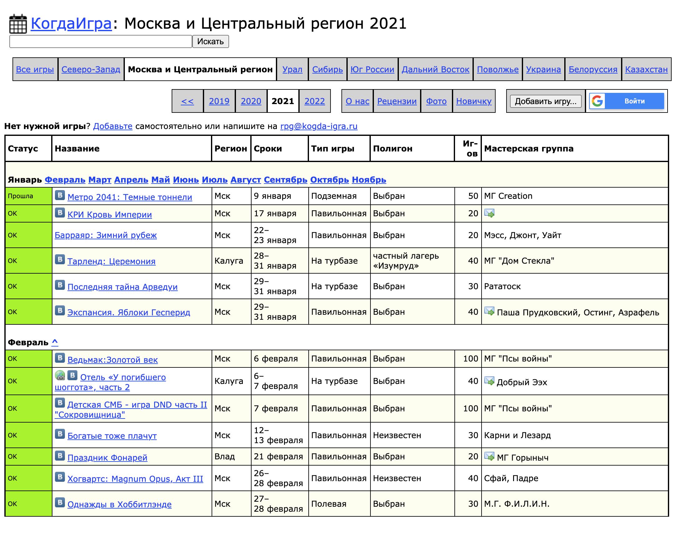 Скриншот с сайта «Когдаигра» на момент написания статьи. Расписание игр в Москве и Центральном регионе на начало 2021года