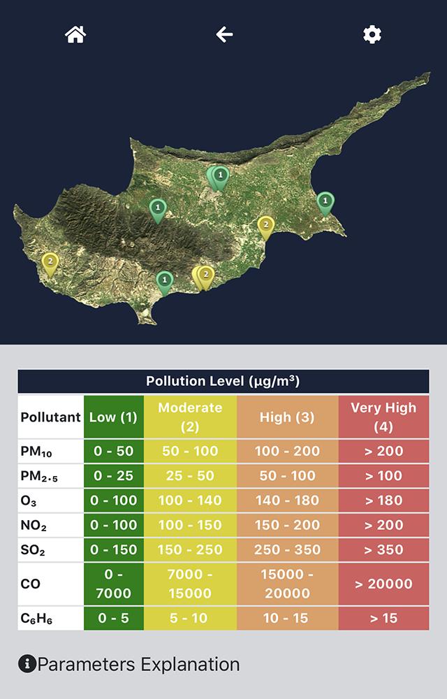 27июля 2020года в Лимасоле пыли не было, а, например, в Ларнаке содержание PM₁₀ в воздухе немного больше нормы