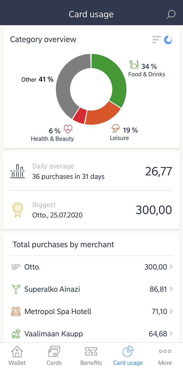А это отдельное приложение NordeaWallet, гдеможно следить засвоими расходами