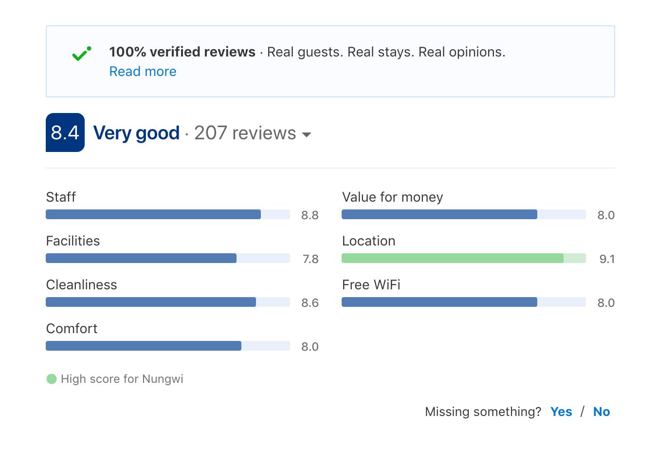 В разделе отзывов об отеле на «Букинге» есть отдельный график о качестве вайфая
