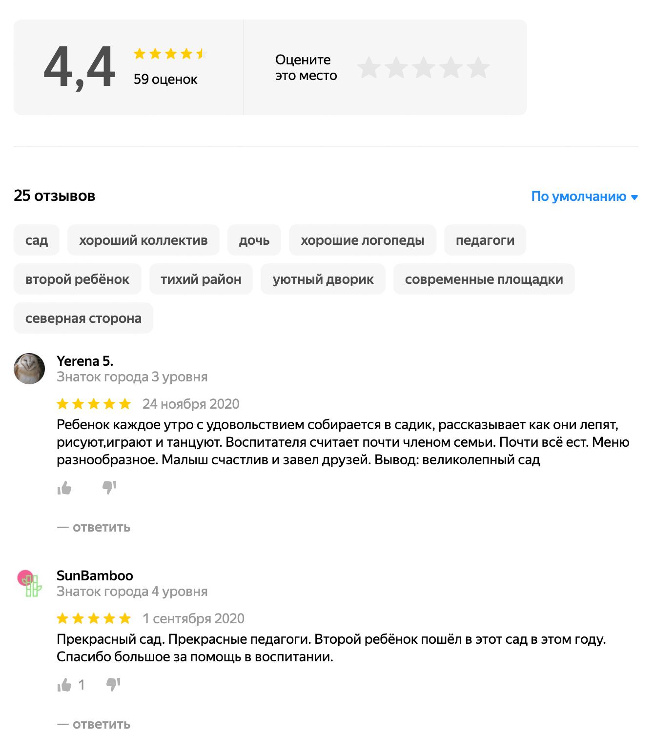 На «Яндекс-картах» 59 отзывов о нашем детском садике. Они меня и подкупили