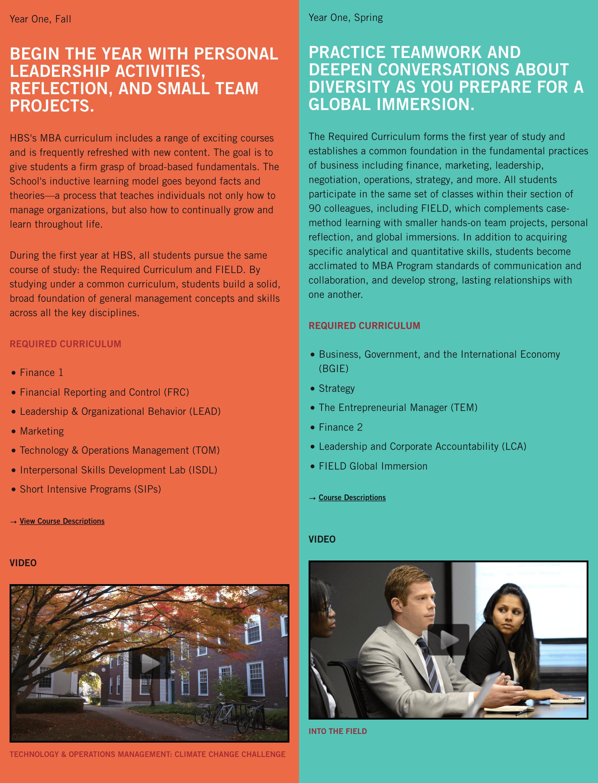 Учебный план Гарвардской школы бизнеса на 2 года расписан по полугодиям. По каждому есть видео с примером занятия