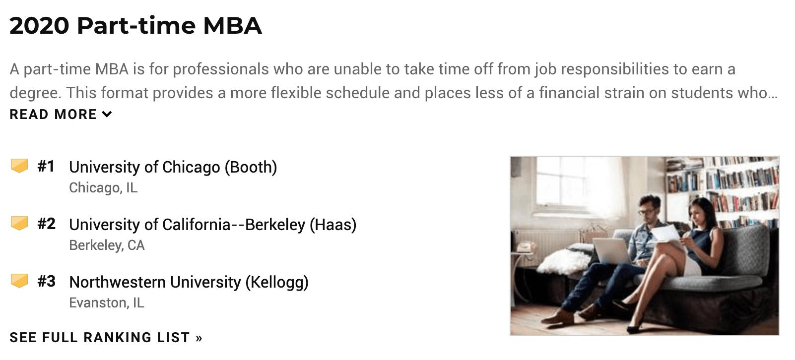 Кроме рейтинга лучших бизнес-школ US News составляет рейтинг лучших парт-тайм-программ MBA