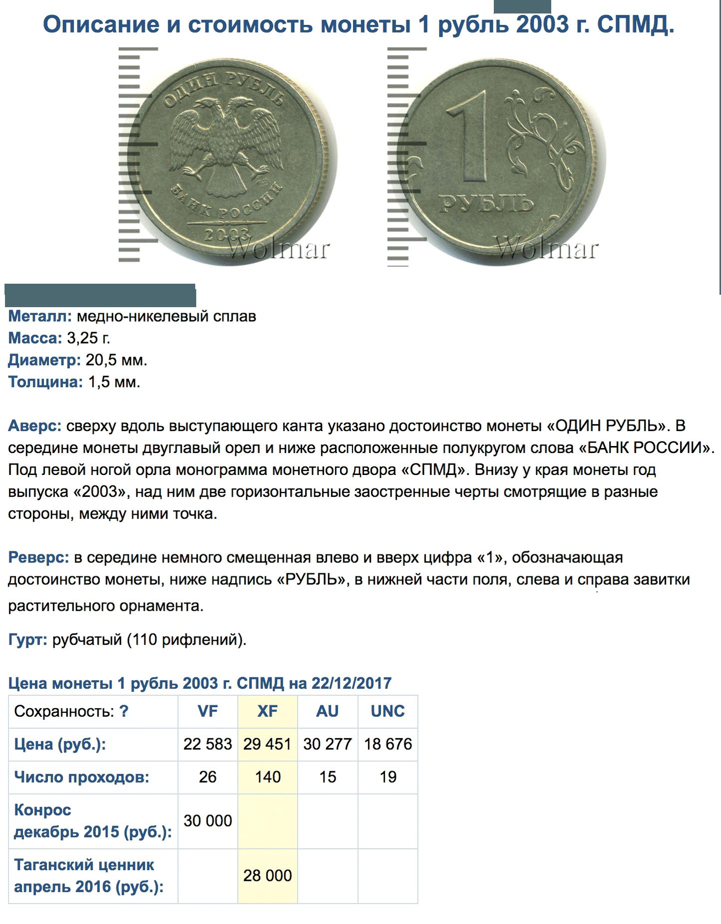 Этот рубль 2003 года чеканки стоит 28 000 рублей