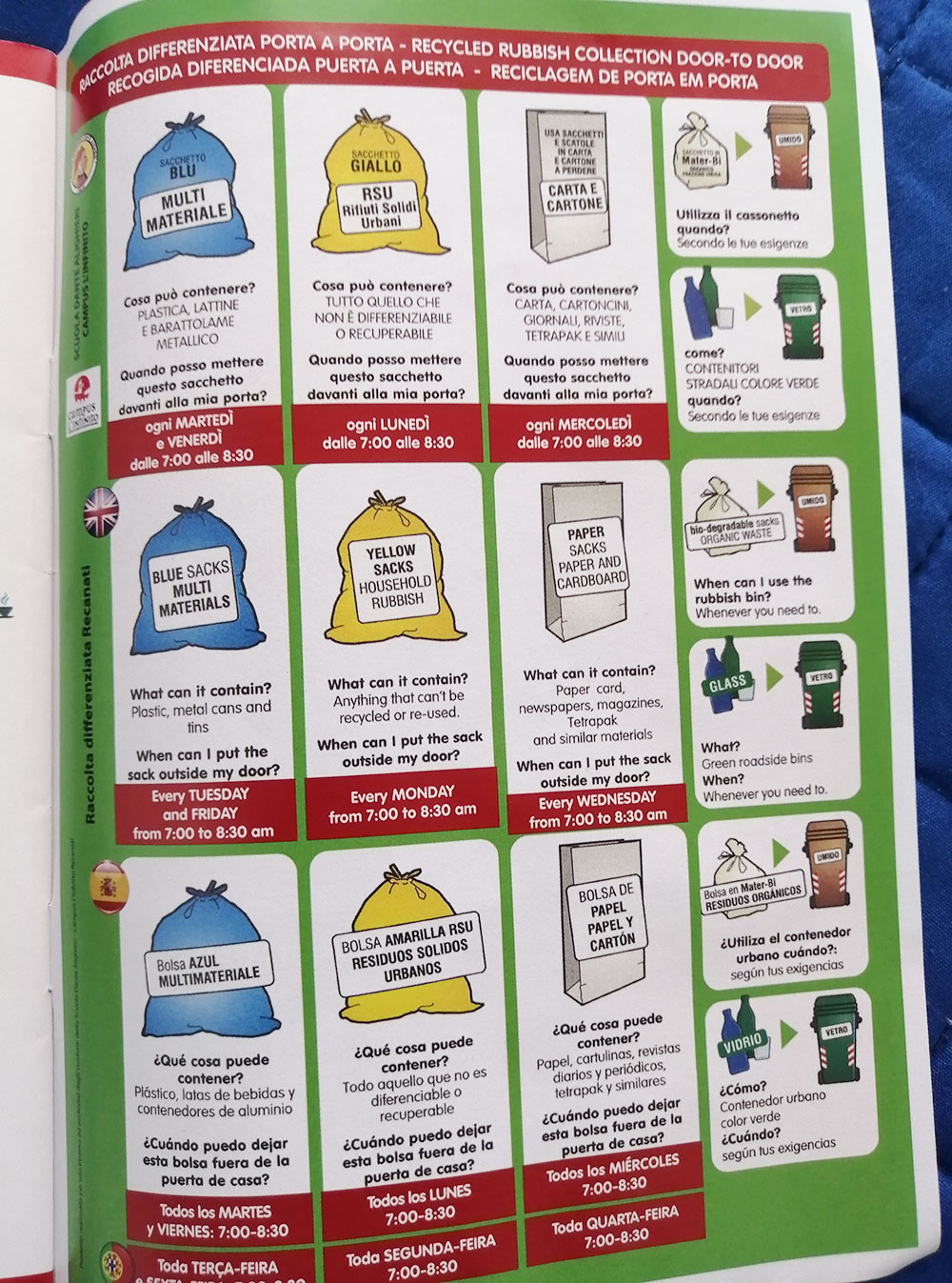 В первый день занятий преподаватели выдали нам брошюры справилами сортировки мусора. Длякаждого вида мусора — свой пакет. Всиний пакет кладем пластик, вбумажный — бумагу, вбиоразлагаемый — органические отходы. Вжелтый пакет мы выбрасывали все, что нельзя переработать или выбросить влюбой другой пакет. Поначалу было непривычно задумываться надтем, куда выбросить фантик отконфеты илисалфетку, носкоро это стало обычным делом