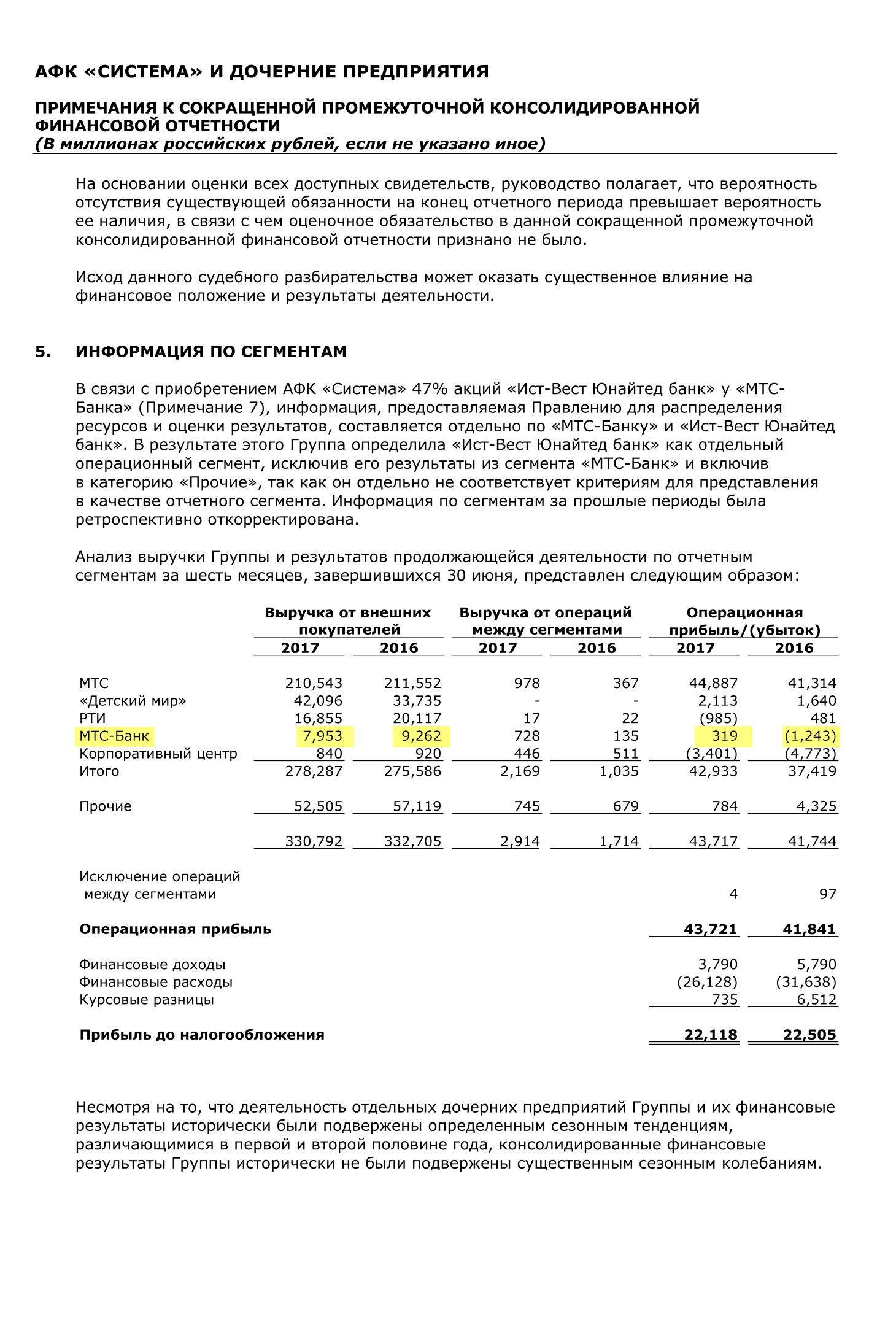 Страница 13 отчета АФК «Система» по МСФО