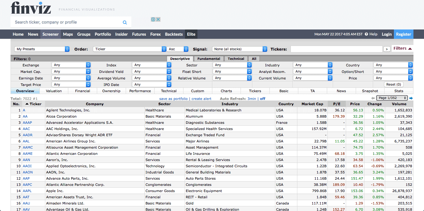 Сервис «Finviz» — океан хороших данных, но российских компаний там нет