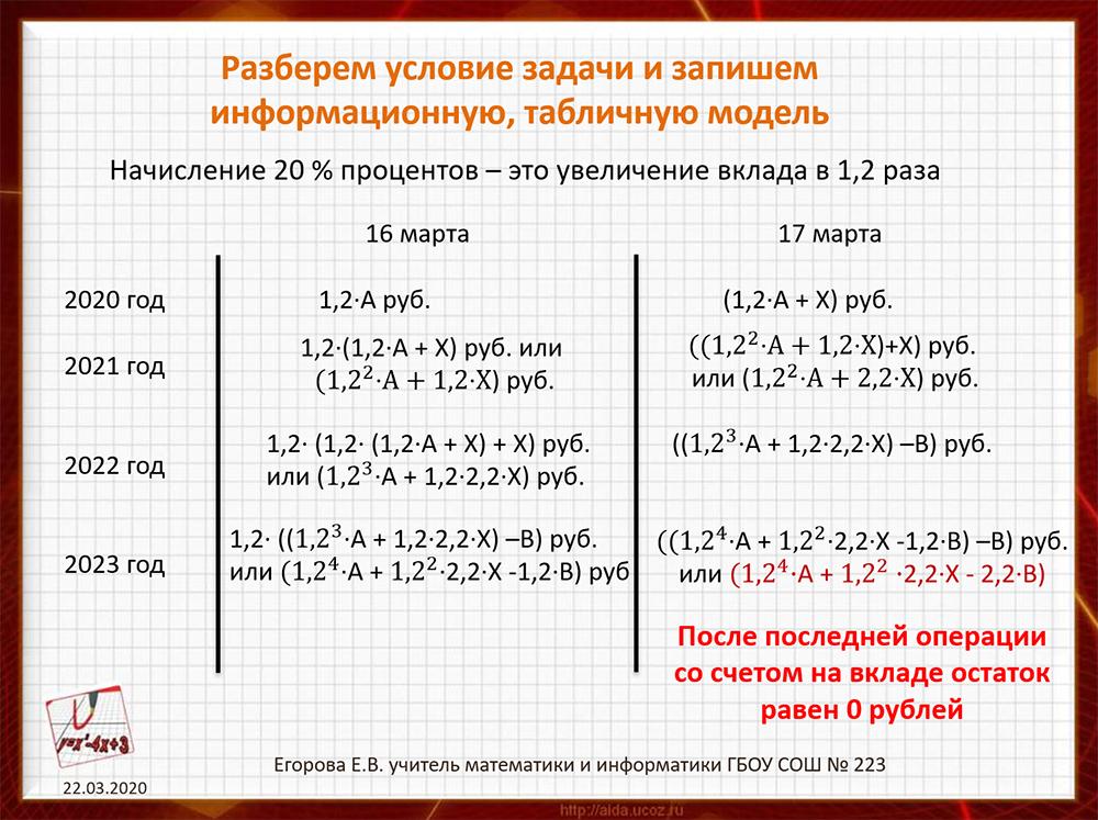 В основном материалы по подготовке к ЕГЭ выглядят как презентации, которые разбирают задания одного типа: например, экономическую задачу из профильной математики