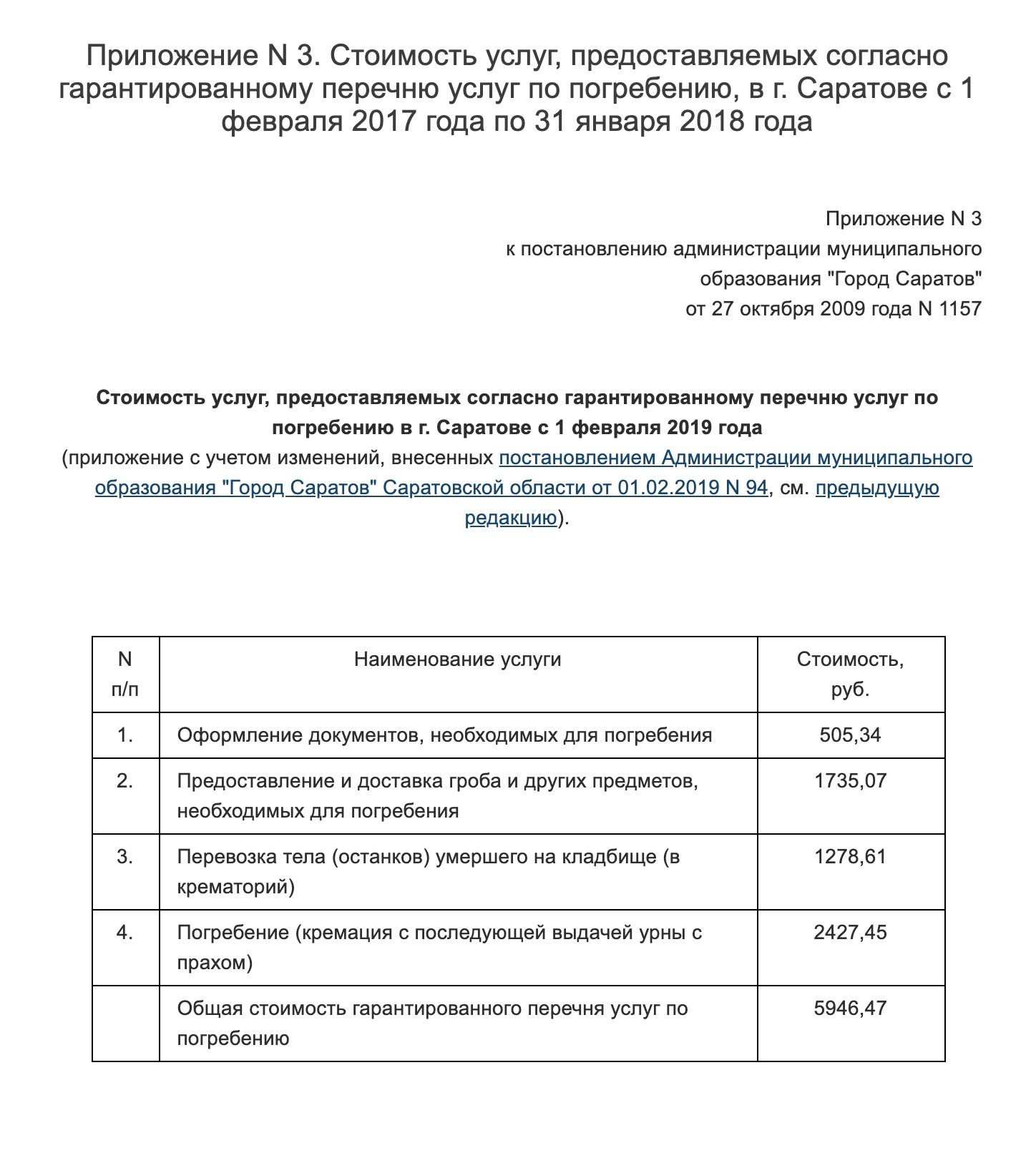 В Саратове, где я живу, стоимость гарантированного перечня на 2019год — 5946рублей, а сам перечень тоже краткий