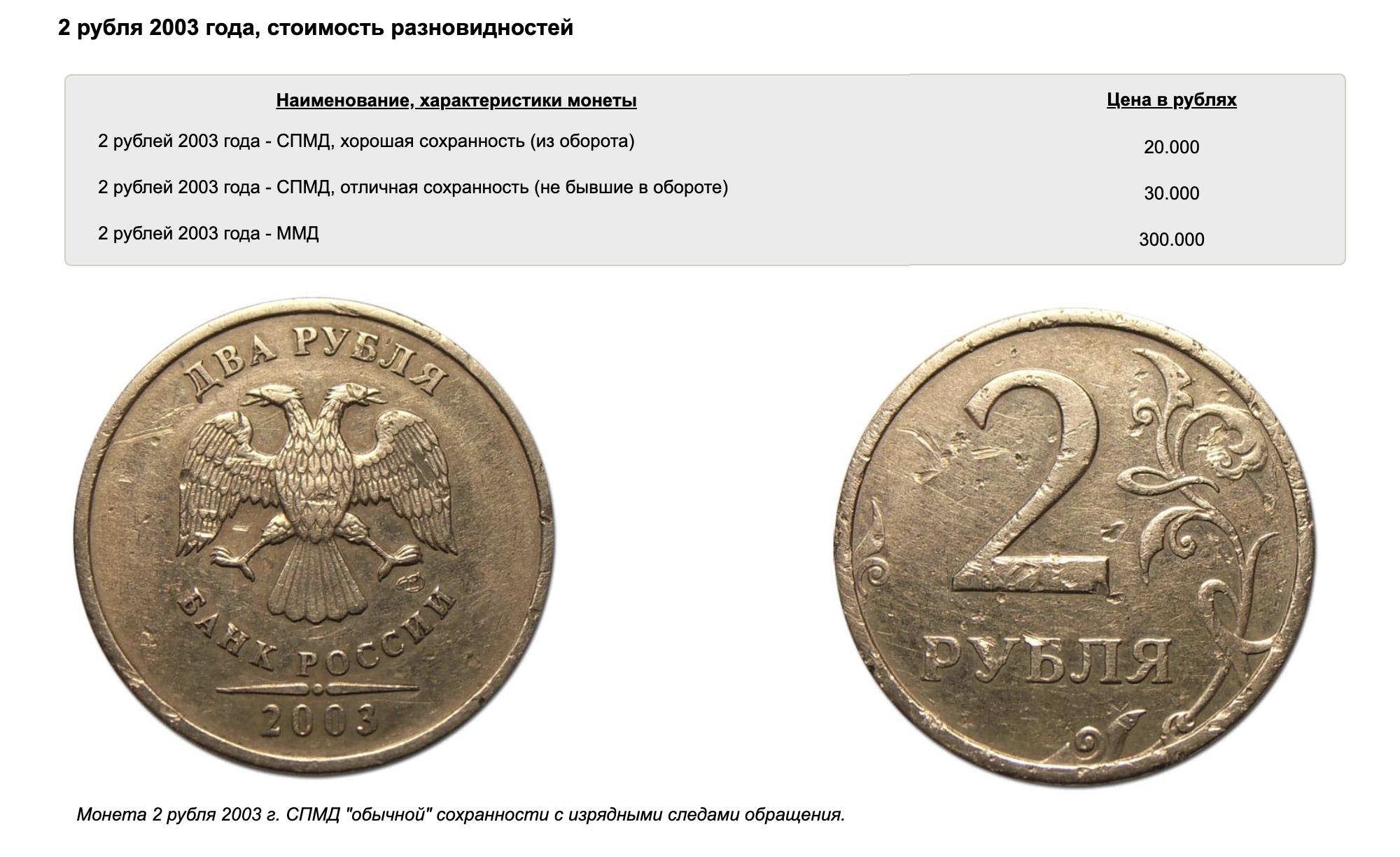 На портале «Монеты России» пишут примерную цену монеты взависимости отее сохранности. Чем меньше наней сколов и царапин, тем она дороже