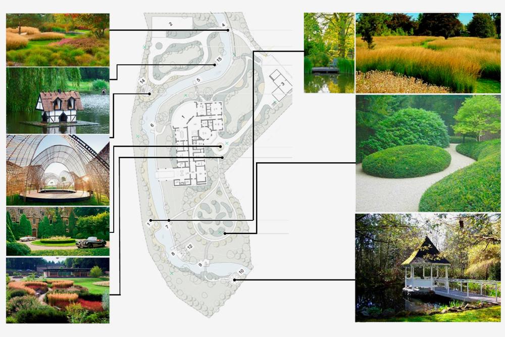 Генеральный план «Дома на реке»