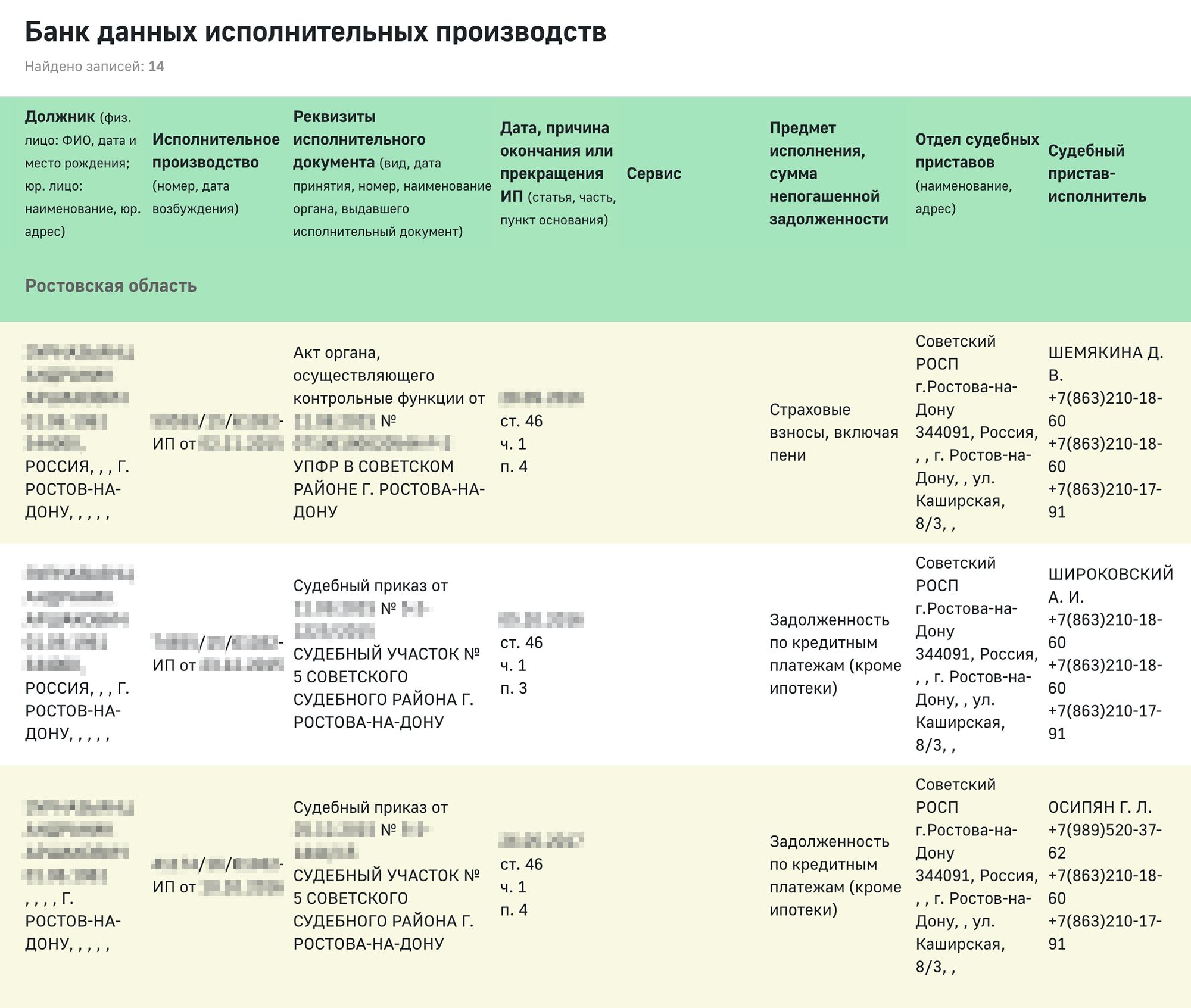 На сайте ФССП России есть информация о должниках. Это герой одной из изумительных историйТ—Ж