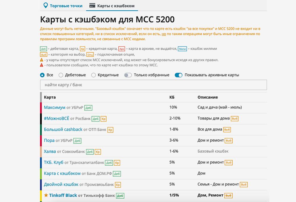 Сайт покажет торговые точки и карты, которые дают кэшбэк по определенному коду