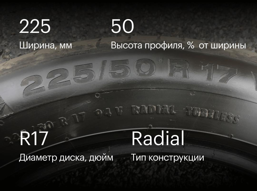 Расшифровка информации на боковине автомобильной шины