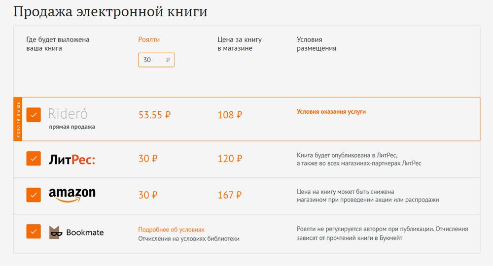 Если автор хочет получать 30 Р с каждого экземпляра, читателю придется платить за книгу от 108 до 167<span class=ruble>Р</span>