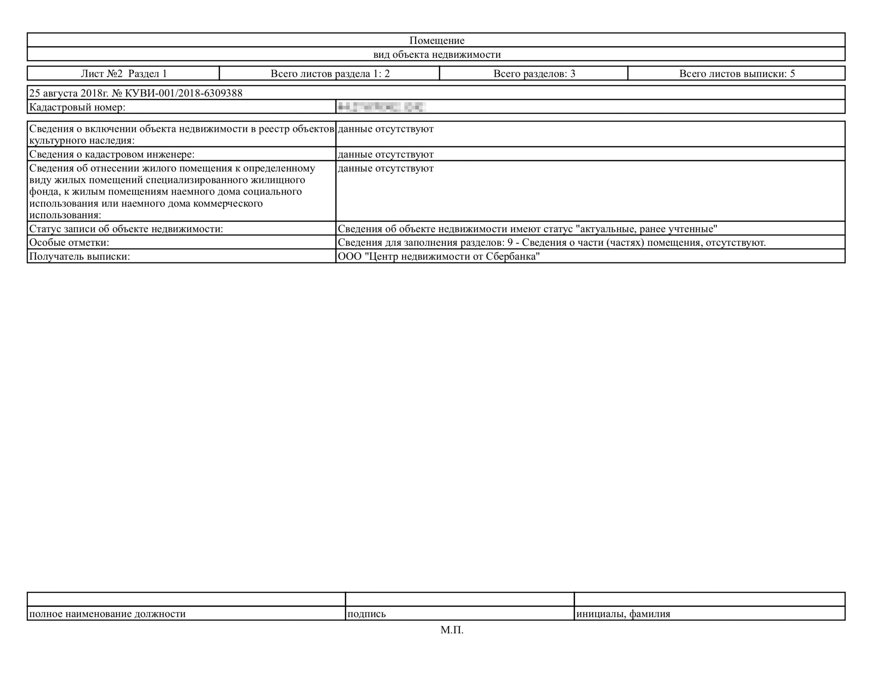 Пример выписки из ЕГРН. Характеристики объекта на первой и второй страницах, информация об обременениях — на третьей, план расположения помещений — на пятой
