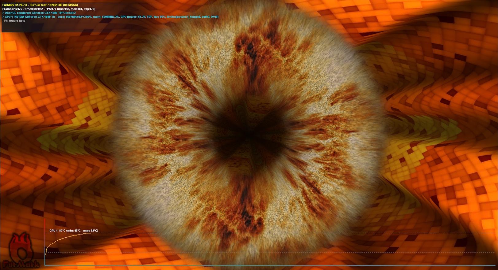 Знаменитый «волосатый бублик» — программа Furmark с изображением подвижного мехового круга, которая заставляет видеокарту работать на полную. Ей обычно проверяют видеокарты