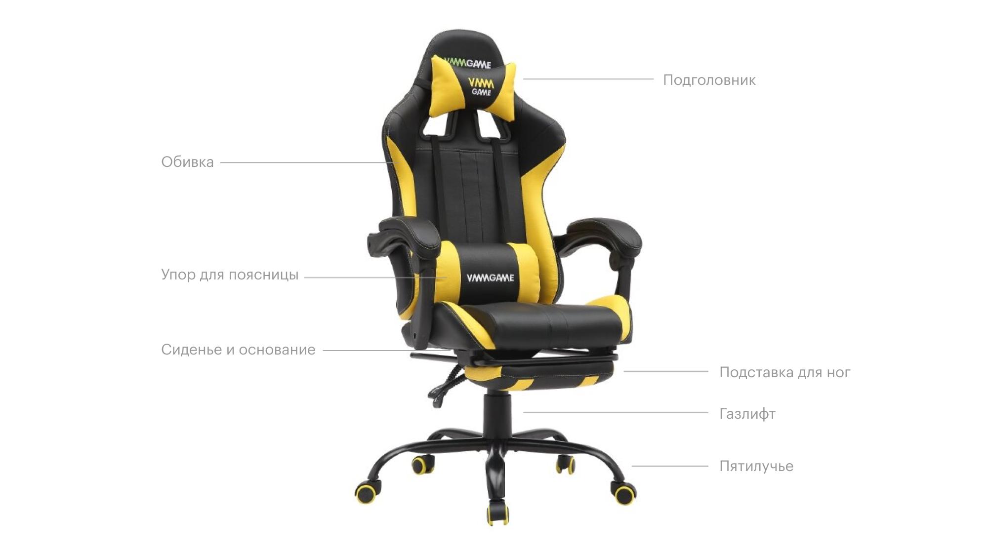 Это геймерское кресло — обычно их можно тонко настроить подсебя