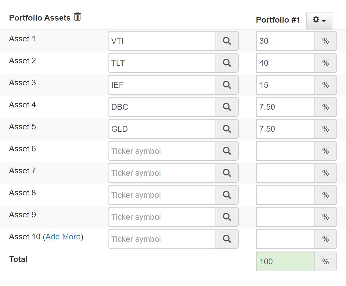 Backtest Portfolio — тестируем набор активов сконкретными тикерами