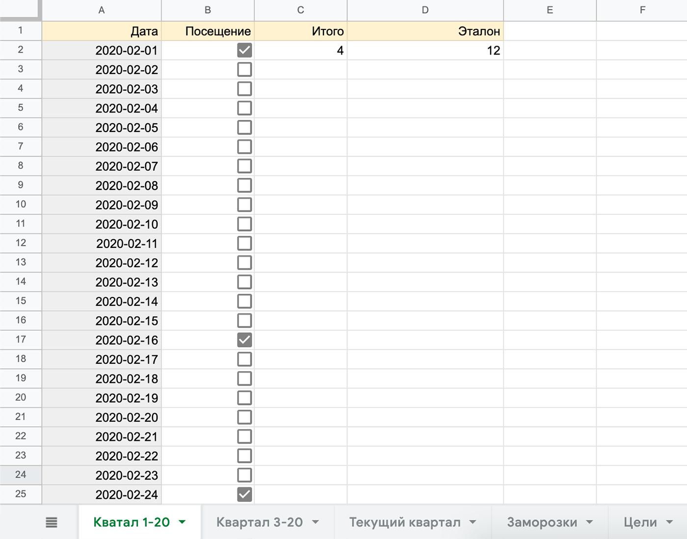Сейчас таблица выглядит так. Добавил листы заморозок и целей