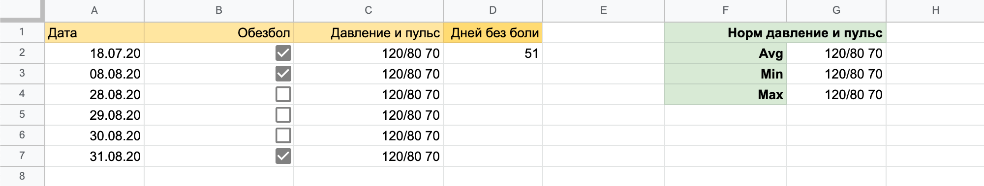 Так выглядит таблица. Я изменил данные, чтобы не провоцировать экспертов по давлению