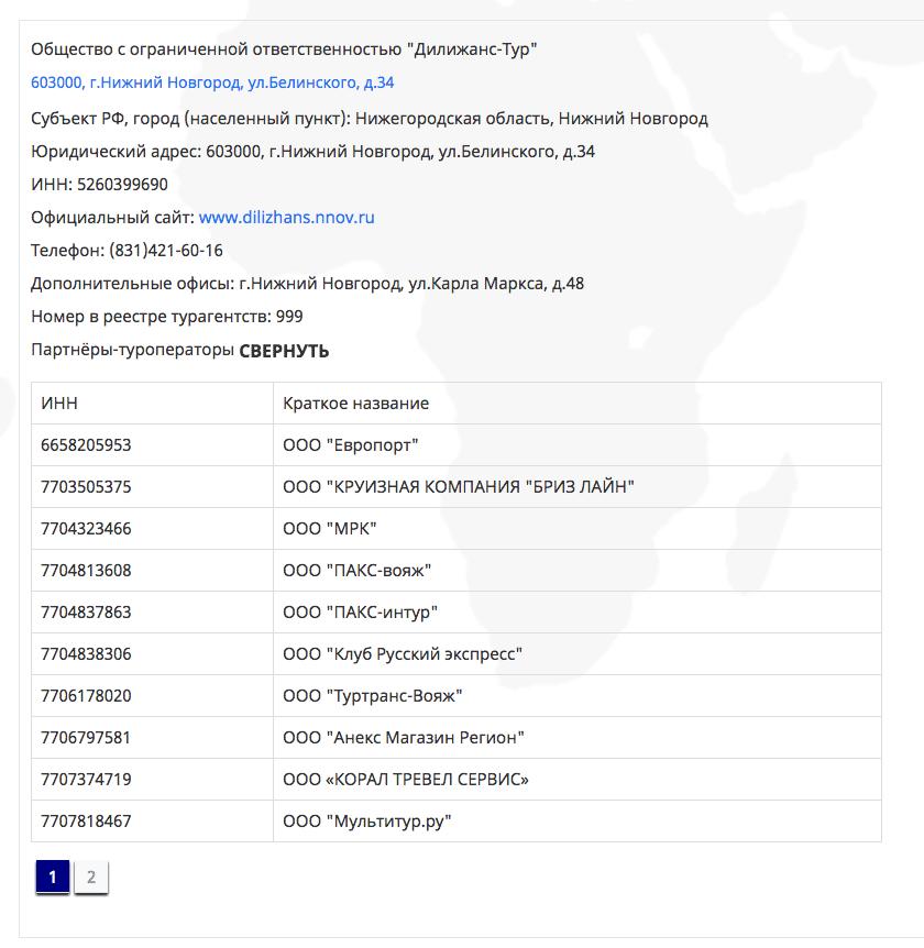 Список туроператоров, с которыми работает агентство «Дилижанс-тур». Скриншот с сайта ассоциации «Турпомощь»
