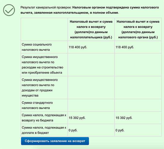 Результат проверки моей налоговой декларации за 2016 год