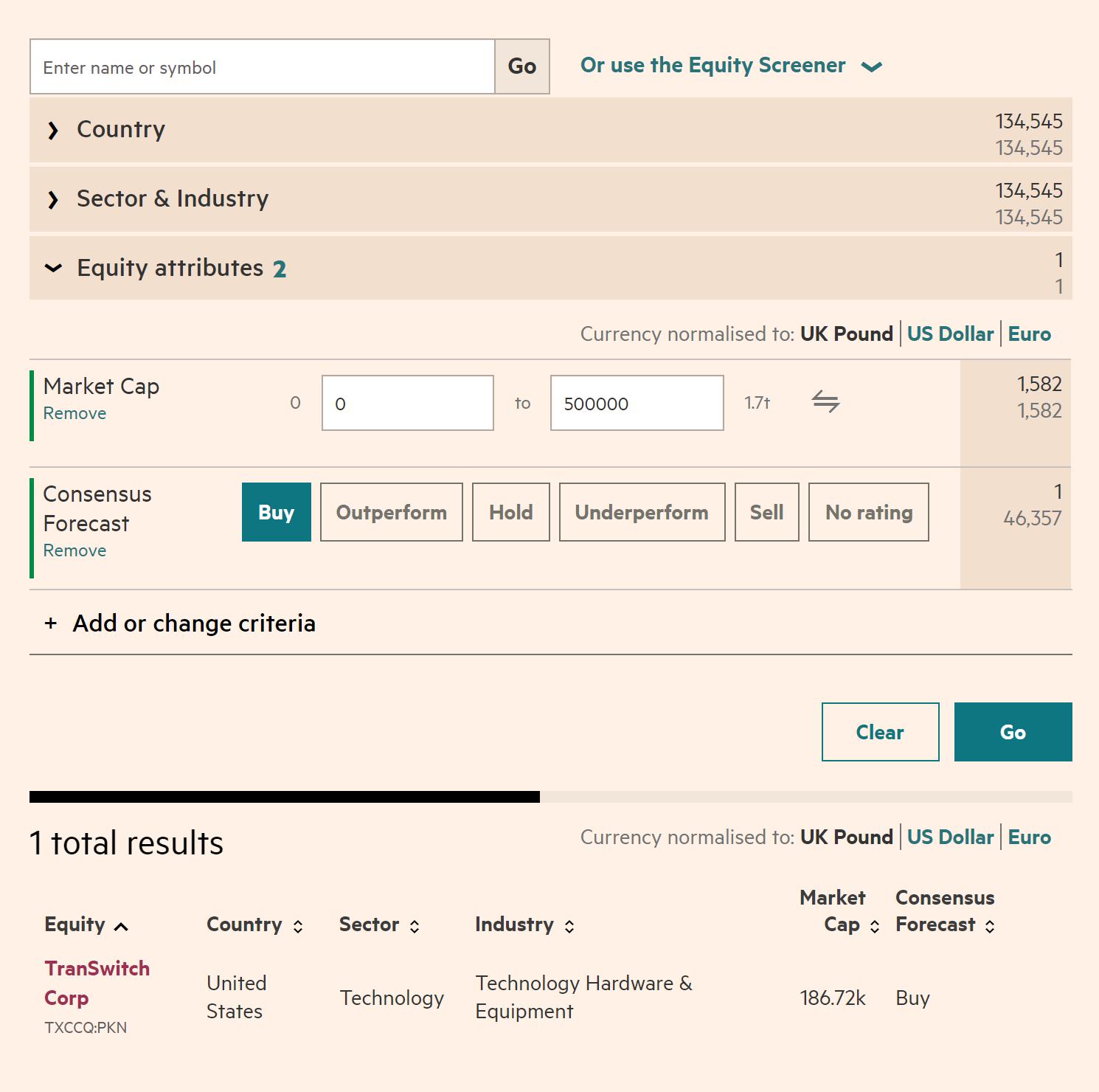 Скринер от Financial Times позволяет учитывать прогноз аналитиков. Например, я хочу найти маленькие компании, акции которых рекомендованы к покупке. Тогда в поле MarketCap — рыночная капитализация — задаю диапазон от0 до500 000$, а в поле Consensus Forecast — консенсус-прогноз — выбираю Buy. Получается очень маленькая подборка из одной компании