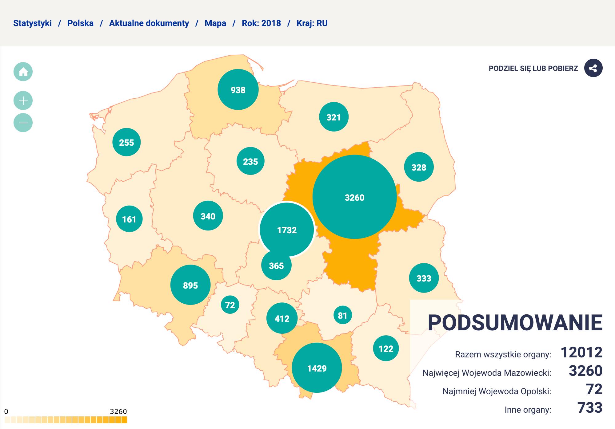 По официальным данным, осенью 2018 года русских в Польше 11 954 человека