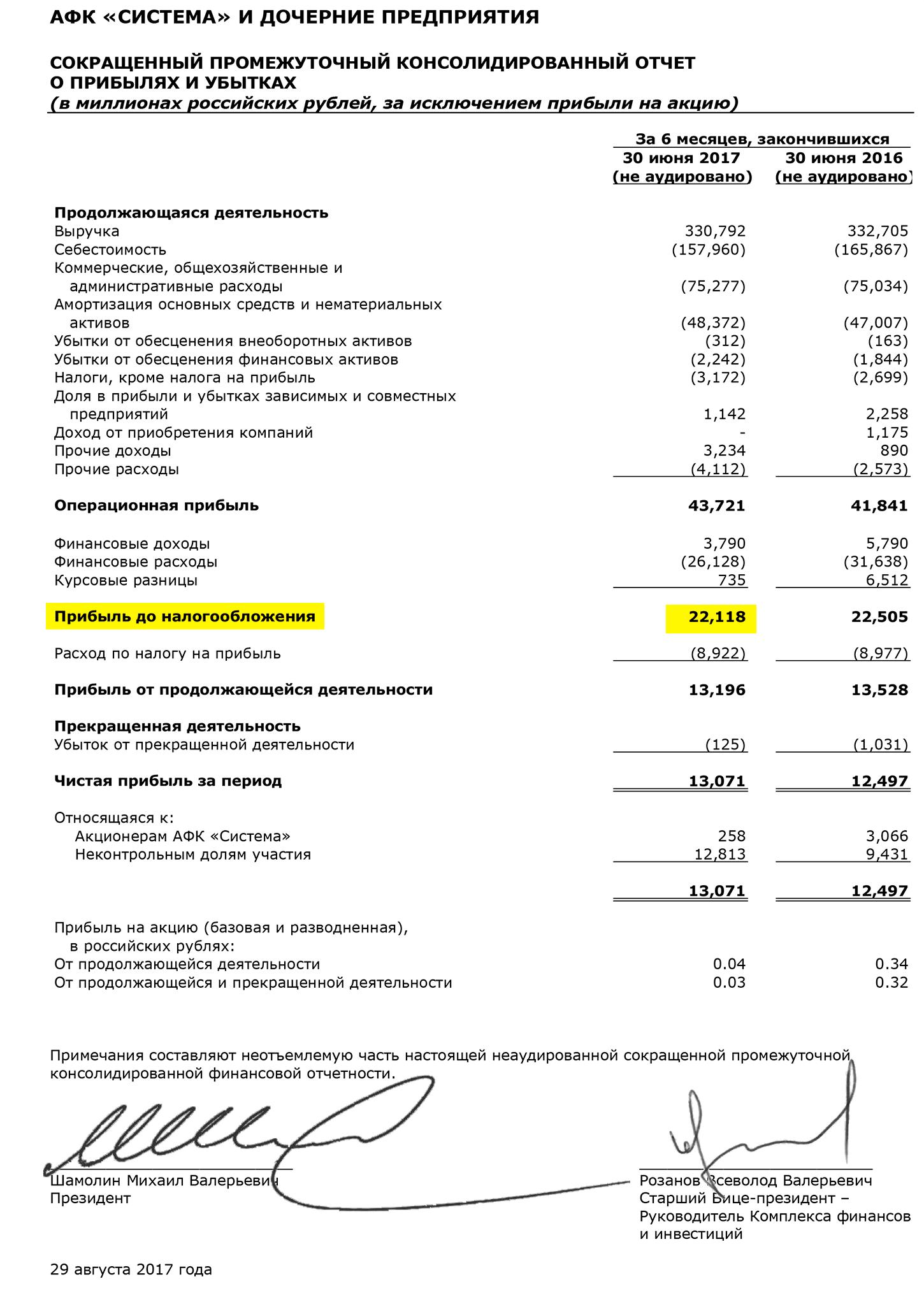 Страница 4 отчета АФК «Система» по МСФО
